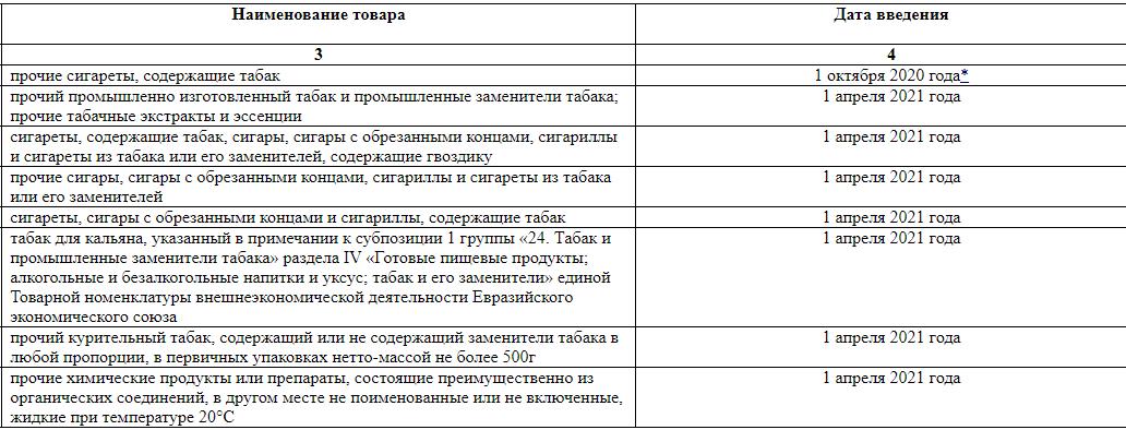 Перечень продукции табачных изделий сигареты купить перекресток